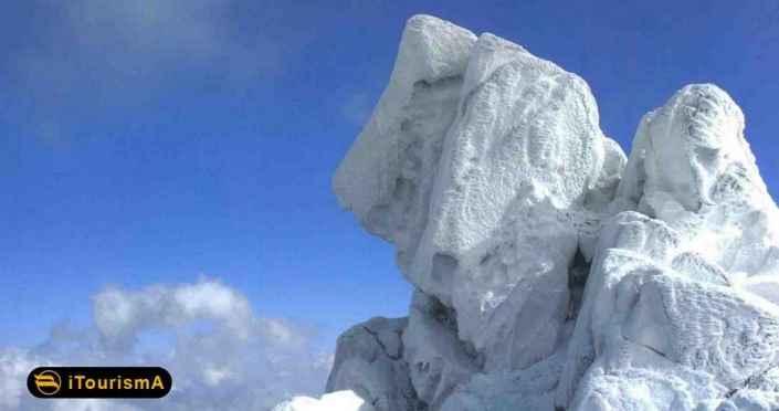 Alvand Mount